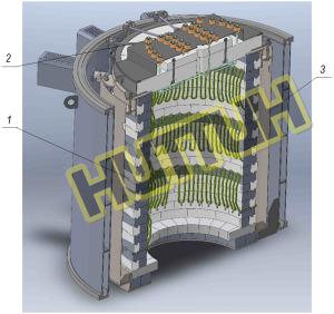 футерованный нагревательный модуль НИТТИН