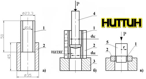 Схема дорнования и определения адгезионной прочности сварного соединения БрО12 – сталь НИТТИН