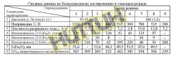 Cталь 45 безводородное азотирование в тлеющем разряде БАТР